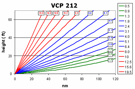 [Image: vcp12.png]