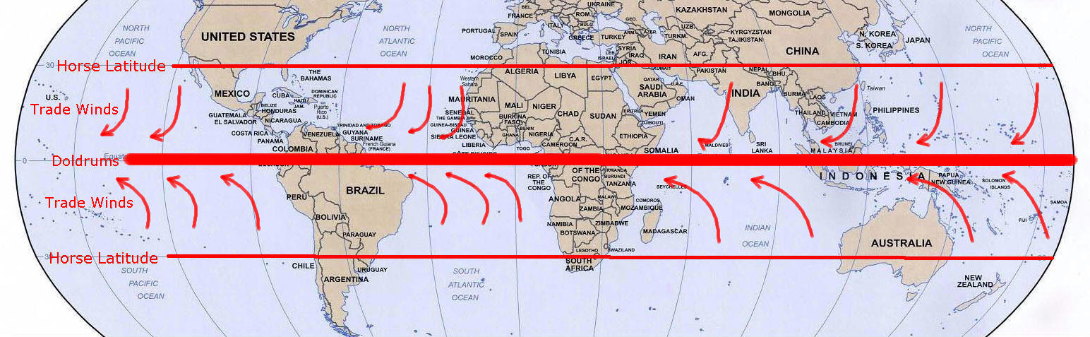 General Circulation In The Southern Hemisphere